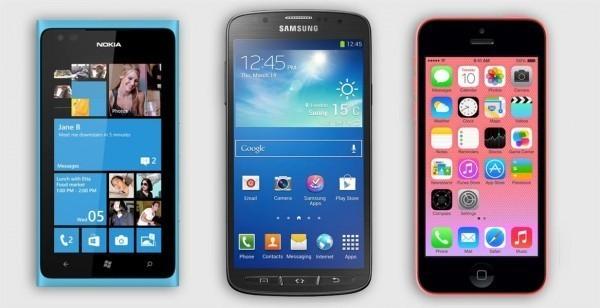 мобильная ОС